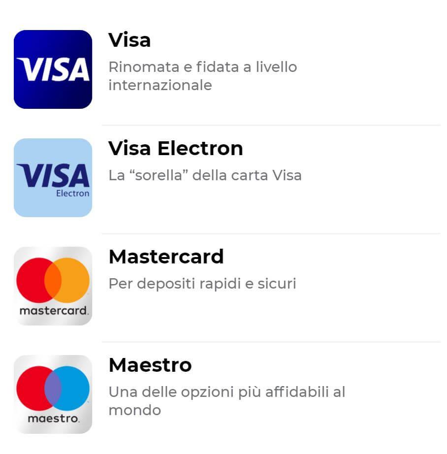 pagamenti 7melons